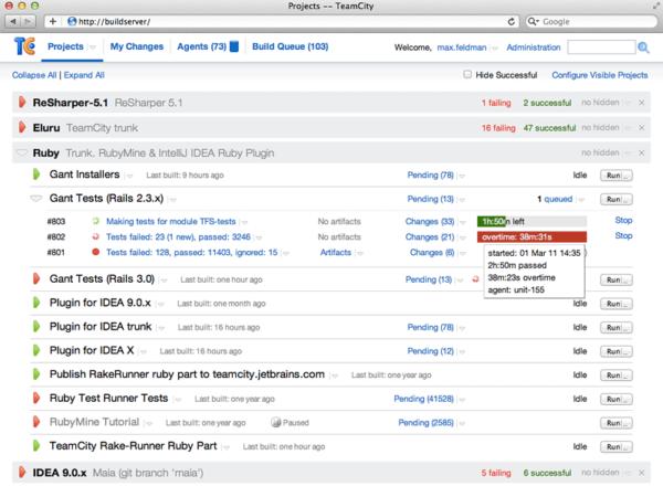 Continuous Integration Server TeamCity 7