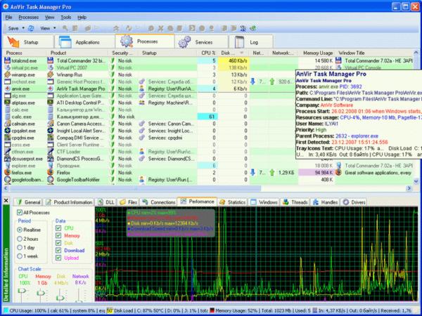 AnVir Security Suite de 5.6