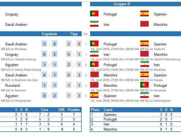 Excel WM Tippspiel 2018