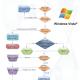 EDraw Mindmap 6.0